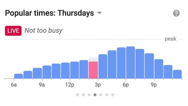 שעות הפעילות בעסק